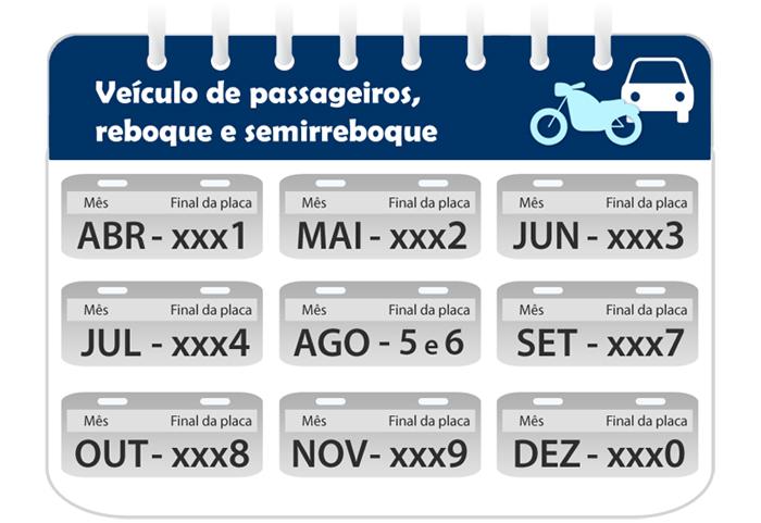 Tabela Licenciamento Sergipe