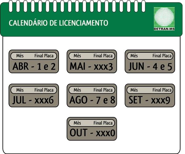 Tabela Licenciamento MS